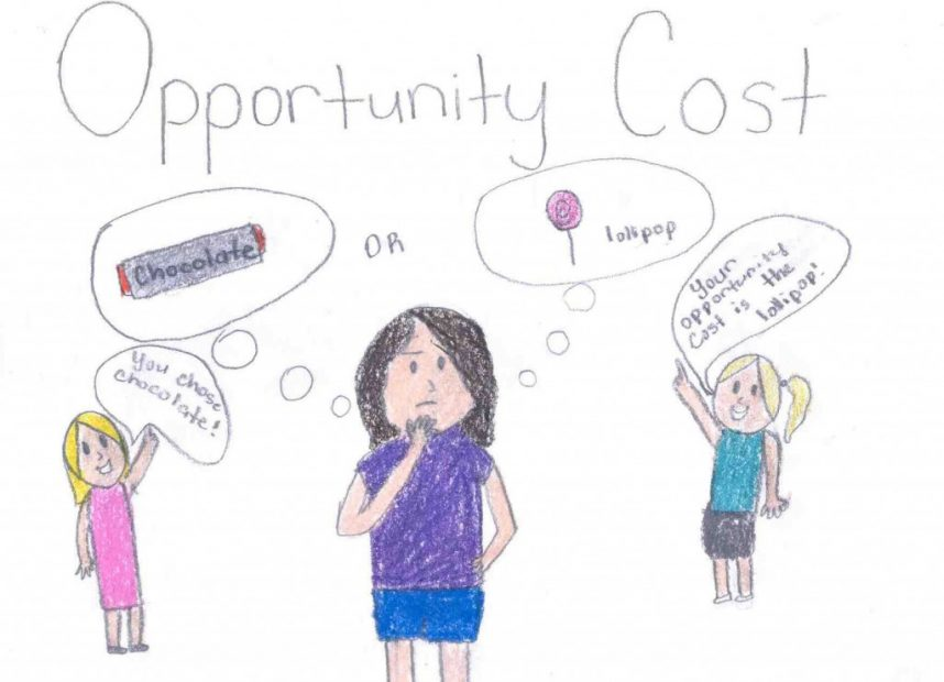 OpportunityCost