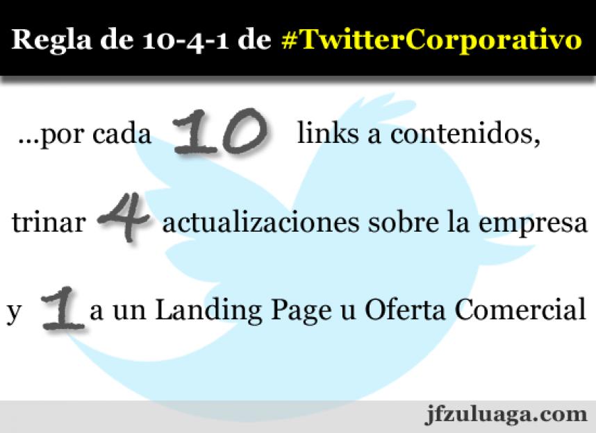 Regla 10-4-1 del Twitter Corporativo